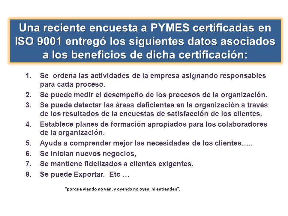 1.Se ordena las actividades de la empresa asignando responsables para cada proceso. 2.Se puede medir el desempeño de los procesos de la organización.