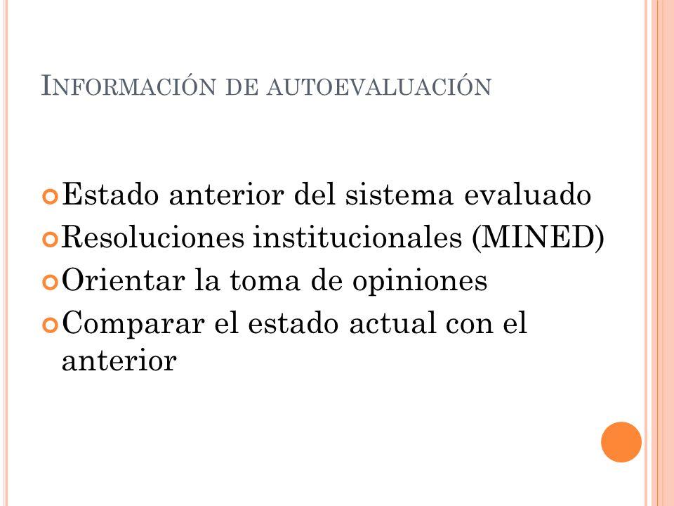 I NFORMACIÓN DE AUTOEVALUACIÓN Estado anterior del sistema evaluado Resoluciones institucionales (MINED) Orientar la toma de opiniones Comparar el estado actual con el anterior