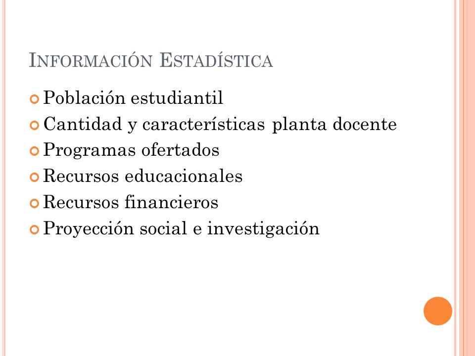 I NFORMACIÓN E STADÍSTICA Población estudiantil Cantidad y características planta docente Programas ofertados Recursos educacionales Recursos financieros Proyección social e investigación