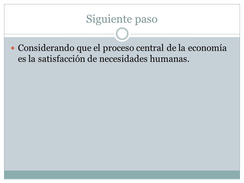 Siguiente paso Considerando que el proceso central de la economía es la satisfacción de necesidades humanas.