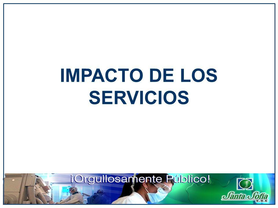 IMPACTO DE LOS SERVICIOS