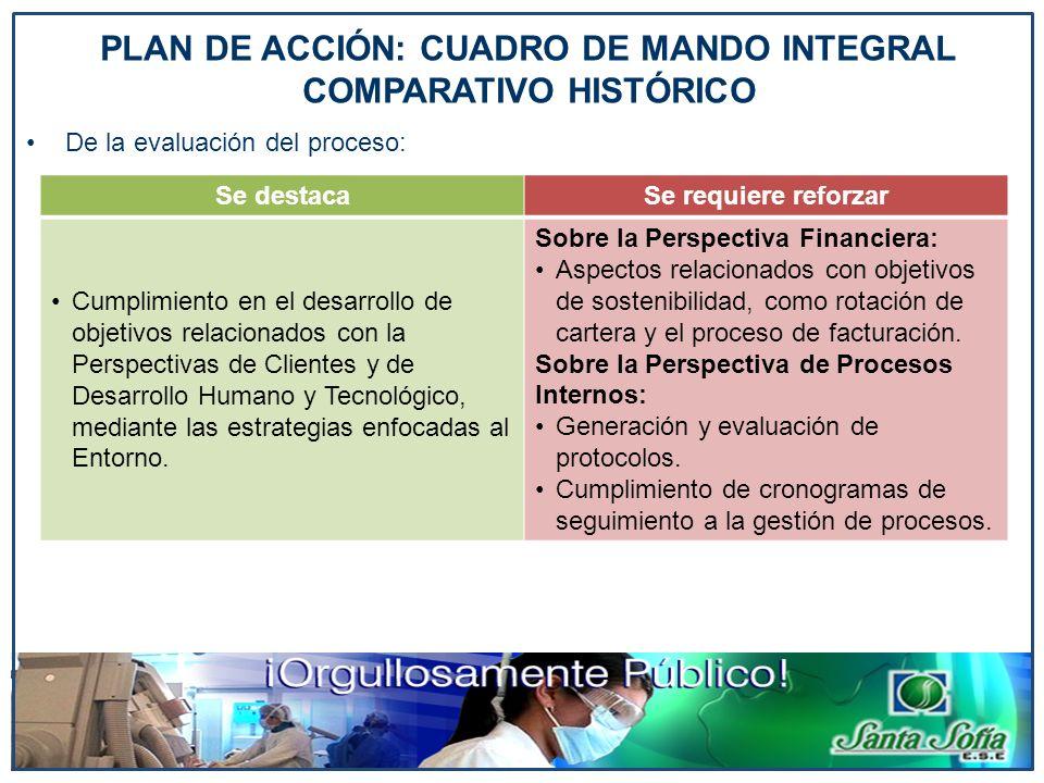 De la evaluación del proceso: PLAN DE ACCIÓN: CUADRO DE MANDO INTEGRAL COMPARATIVO HISTÓRICO Se destacaSe requiere reforzar Cumplimiento en el desarro