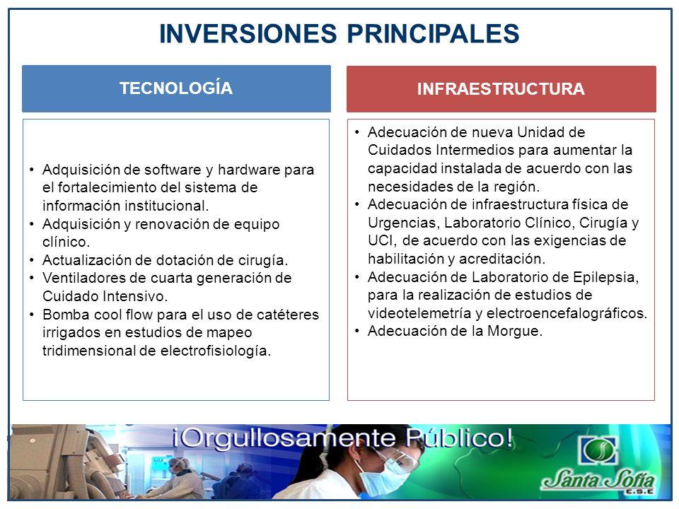 INVERSIONES PRINCIPALES TECNOLOGÍA Adquisición de software y hardware para el fortalecimiento del sistema de información institucional. Adquisición y