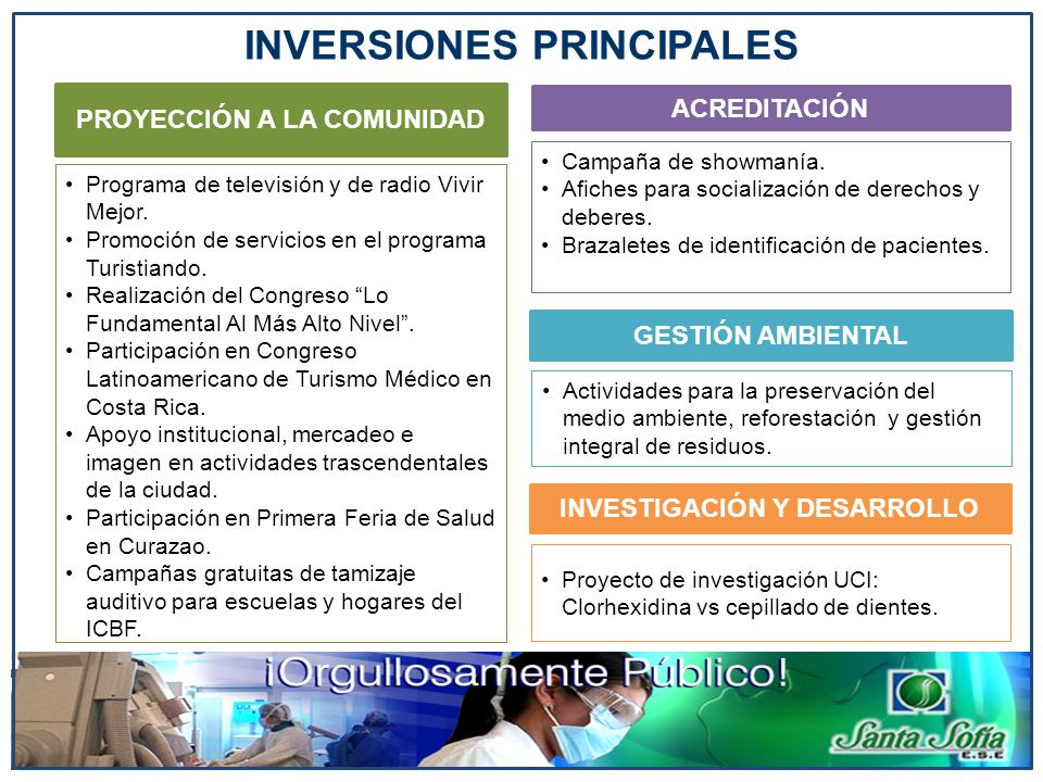 INVERSIONES PRINCIPALES PROYECCIÓN A LA COMUNIDAD Programa de televisión y de radio Vivir Mejor. Promoción de servicios en el programa Turistiando. Re