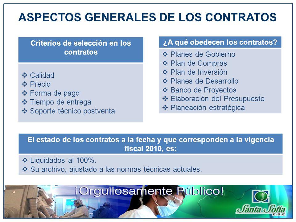 ASPECTOS GENERALES DE LOS CONTRATOS ¿A qué obedecen los contratos? Planes de Gobierno Plan de Compras Plan de Inversión Planes de Desarrollo Banco de