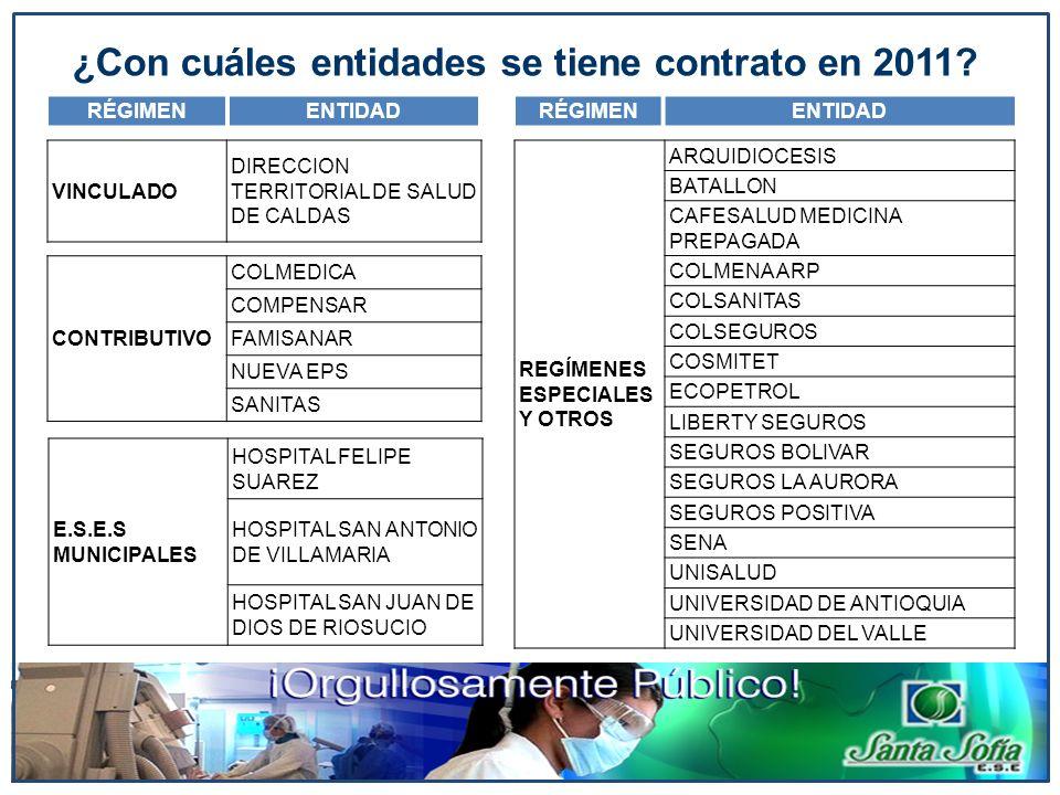¿Con cuáles entidades se tiene contrato en 2011? RÉGIMENENTIDAD REGÍMENES ESPECIALES Y OTROS ARQUIDIOCESIS BATALLON CAFESALUD MEDICINA PREPAGADA COLME