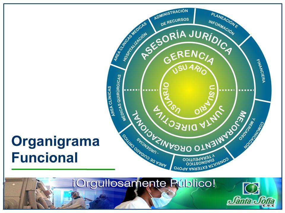 INVERSIONES PRINCIPALES PROYECCIÓN A LA COMUNIDAD Programa de televisión y de radio Vivir Mejor.