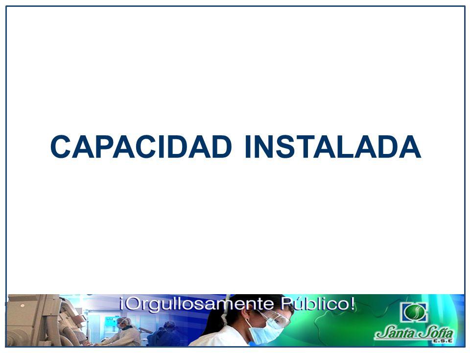 CAPACIDAD INSTALADA