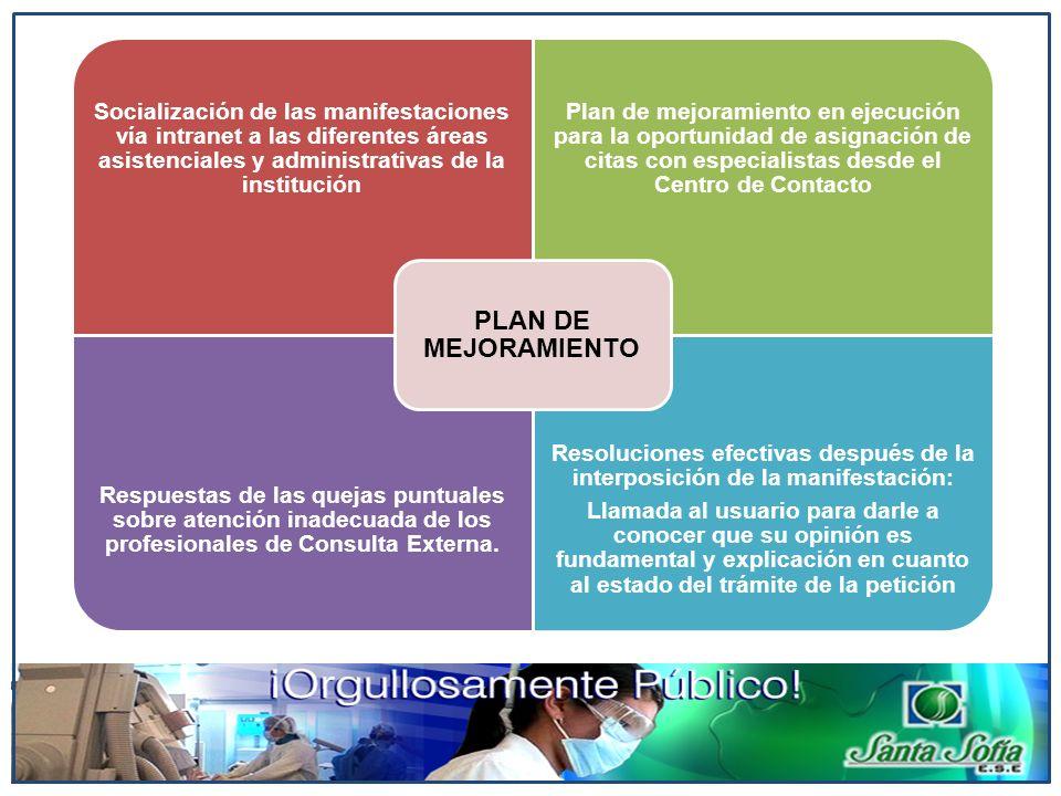 Socialización de las manifestaciones vía intranet a las diferentes áreas asistenciales y administrativas de la institución Plan de mejoramiento en eje