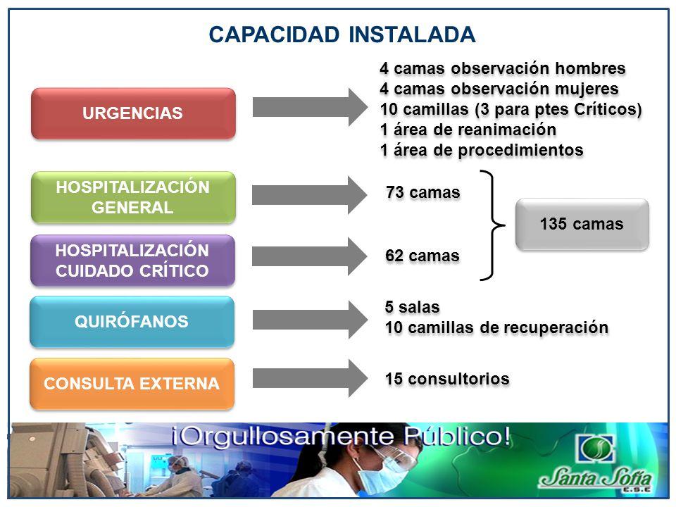 ASPECTOS GENERALES DE LOS CONTRATOS ¿A qué obedecen los contratos.