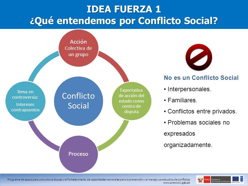Programa de apoyo para una cultura de paz y el fortalecimiento de capacidades nacionales para la prevención y el manejo constructivo de conflictos www