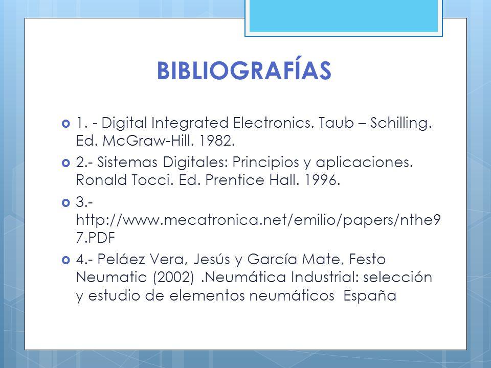 BIBLIOGRAFÍAS 1. - Digital Integrated Electronics. Taub – Schilling. Ed. McGraw-Hill. 1982. 2.- Sistemas Digitales: Principios y aplicaciones. Ronald