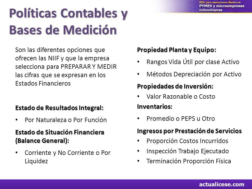 Políticas Contables y Bases de Medición Son las diferentes opciones que ofrecen las NIIF y que la empresa selecciona para PREPARAR Y MEDIR las cifras