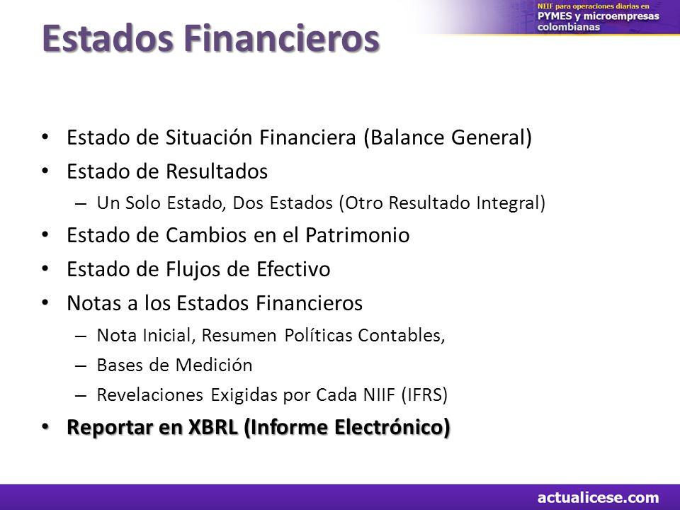 Estados Financieros Estado de Situación Financiera (Balance General) Estado de Resultados – Un Solo Estado, Dos Estados (Otro Resultado Integral) Esta