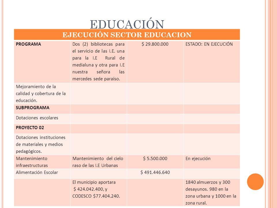 EDUCACIÓN EJECUCIÓN SECTOR EDUCACION PROGRAMA Dos (2) bibliotecas para el servicio de las I.E.
