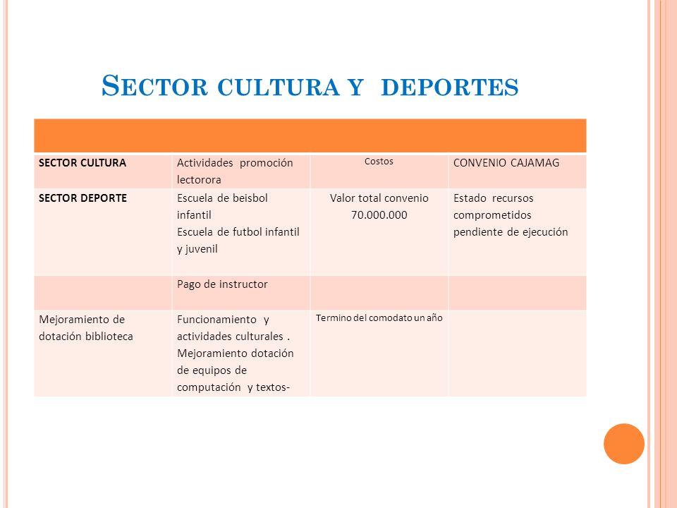 L OGROS Y EXPECTATIVAS EDUCACION Elaboración del PEM.