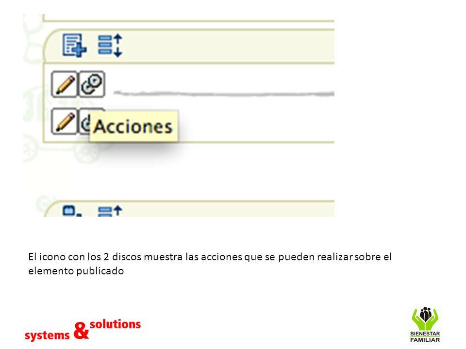 El icono con los 2 discos muestra las acciones que se pueden realizar sobre el elemento publicado
