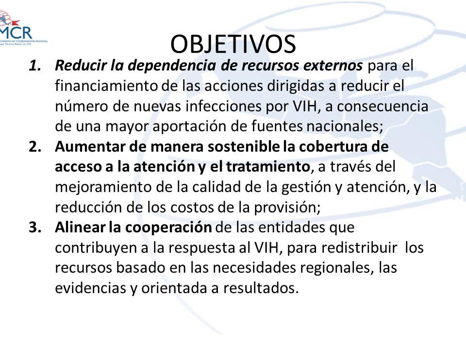 OBJETIVOS 1.Reducir la dependencia de recursos externos para el financiamiento de las acciones dirigidas a reducir el número de nuevas infecciones por