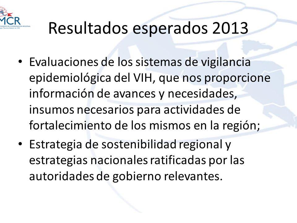 Resultados esperados 2013 Evaluaciones de los sistemas de vigilancia epidemiológica del VIH, que nos proporcione información de avances y necesidades,