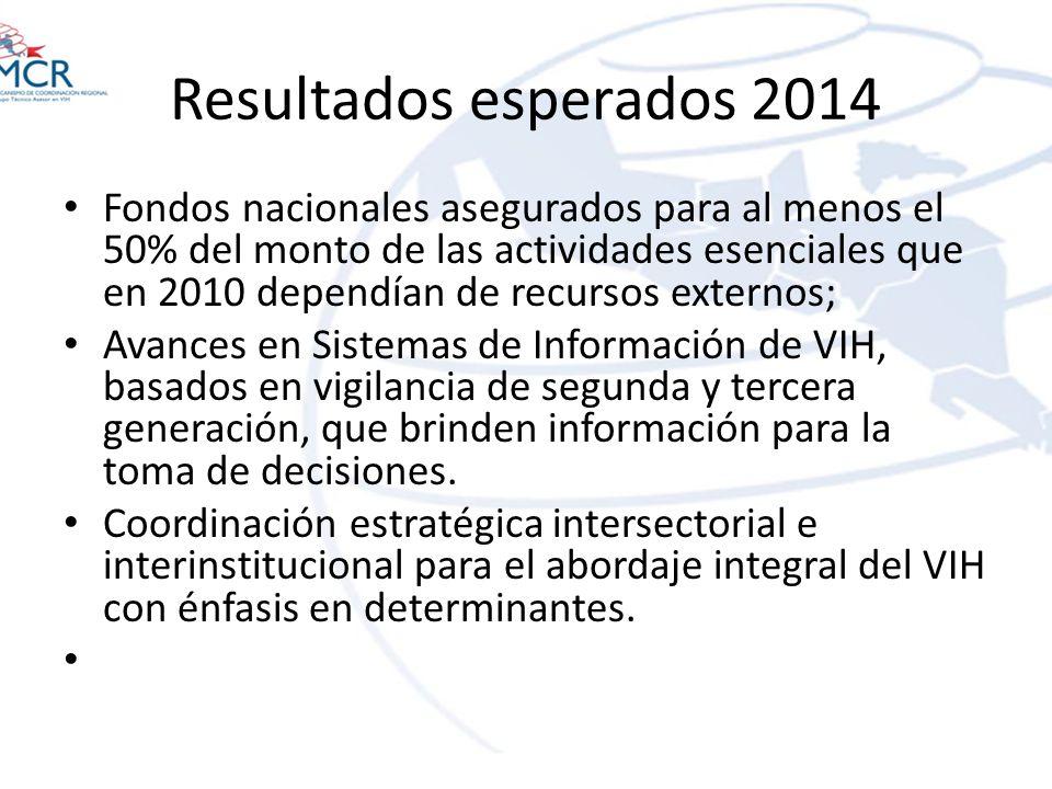 Resultados esperados 2014 Fondos nacionales asegurados para al menos el 50% del monto de las actividades esenciales que en 2010 dependían de recursos