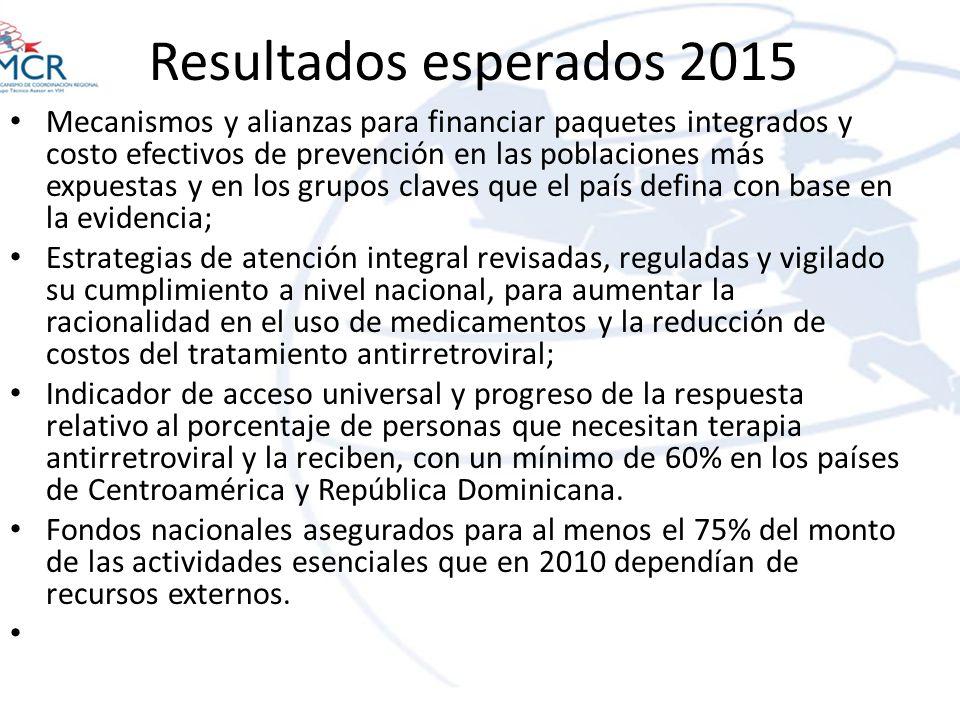 Resultados esperados 2015 Mecanismos y alianzas para financiar paquetes integrados y costo efectivos de prevención en las poblaciones más expuestas y
