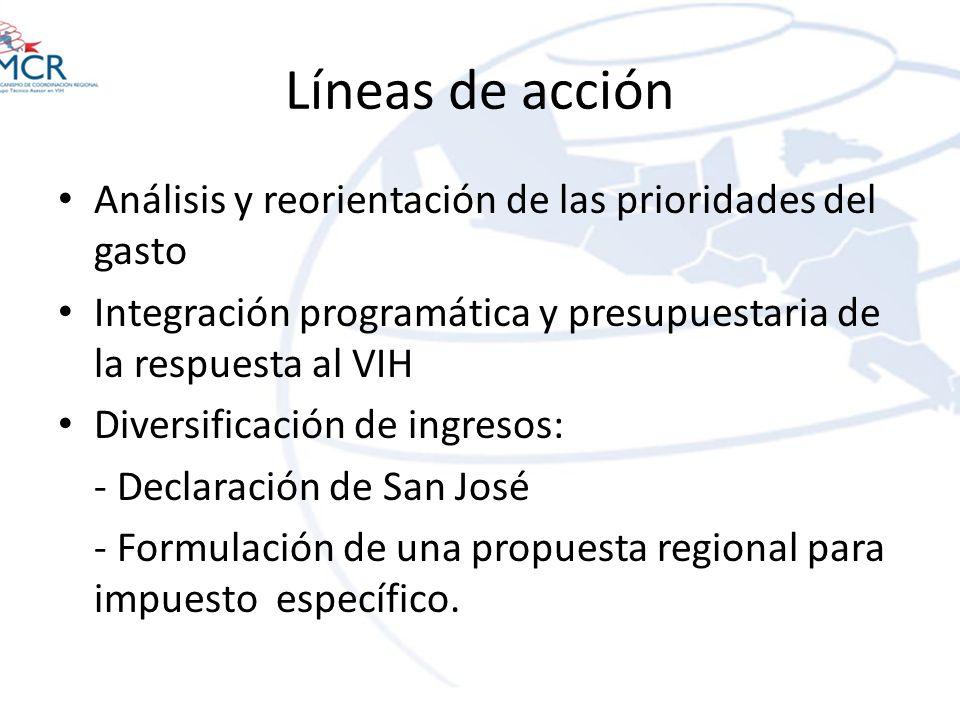 Líneas de acción Análisis y reorientación de las prioridades del gasto Integración programática y presupuestaria de la respuesta al VIH Diversificació