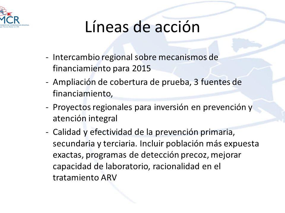 Líneas de acción -Intercambio regional sobre mecanismos de financiamiento para 2015 -Ampliación de cobertura de prueba, 3 fuentes de financiamiento, -