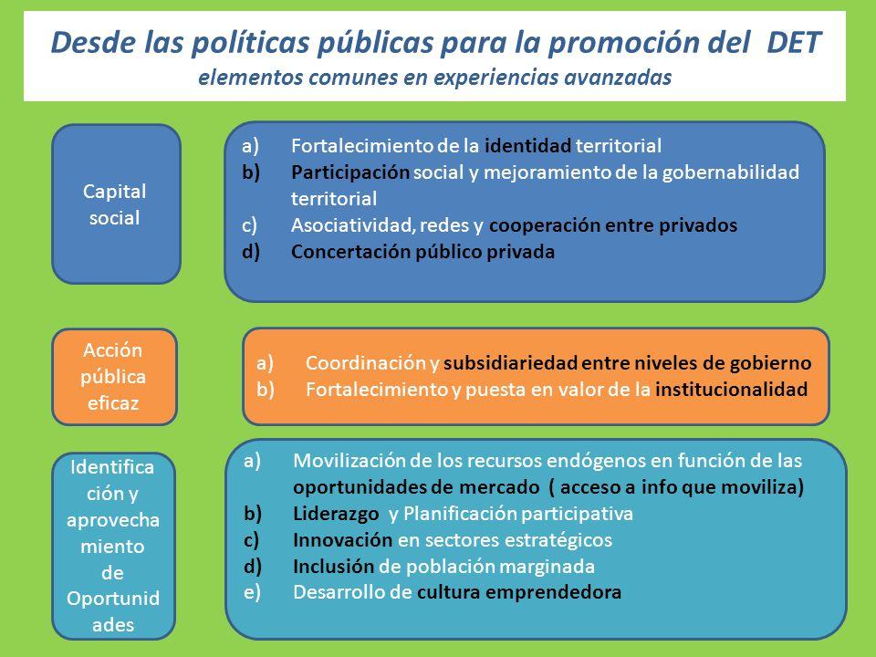 Desde las políticas públicas para la promoción del DET elementos comunes en experiencias avanzadas a)Fortalecimiento de la identidad territorial b)Par