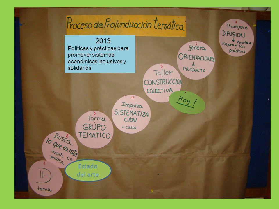 2013 Políticas y prácticas para promover sistemas económicos inclusivos y solidarios Estado del arte
