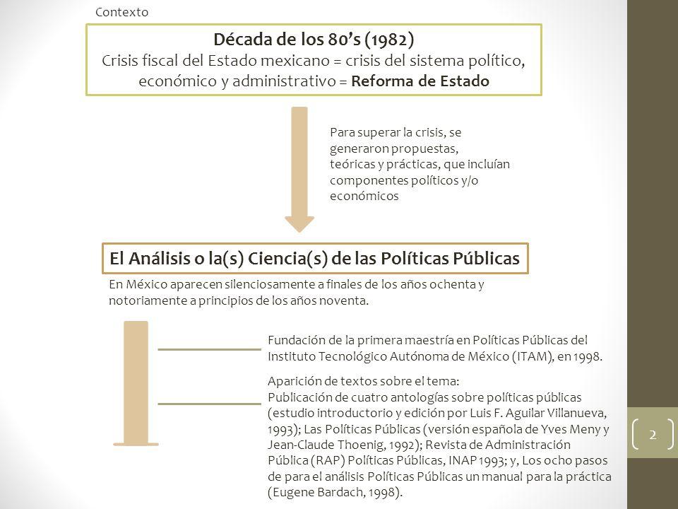 El Análisis o la(s) Ciencia(s) de las Políticas Públicas Década de los 80s (1982) Crisis fiscal del Estado mexicano = crisis del sistema político, eco