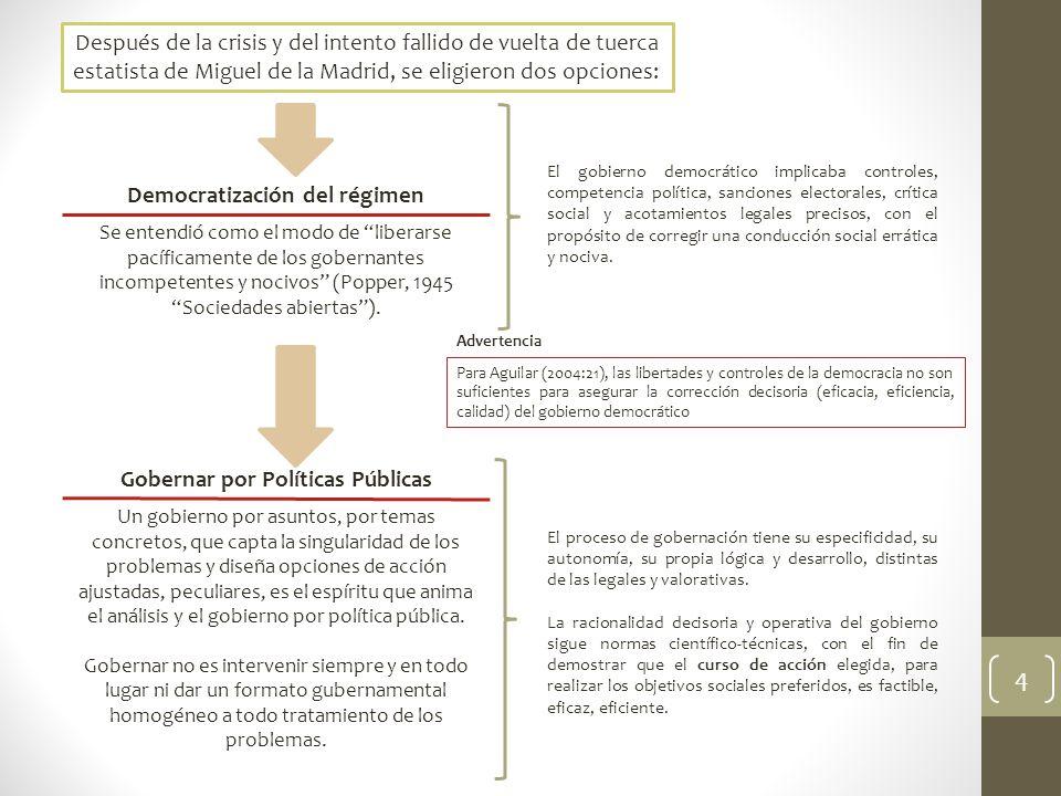 4 Después de la crisis y del intento fallido de vuelta de tuerca estatista de Miguel de la Madrid, se eligieron dos opciones: Gobernar por Políticas P