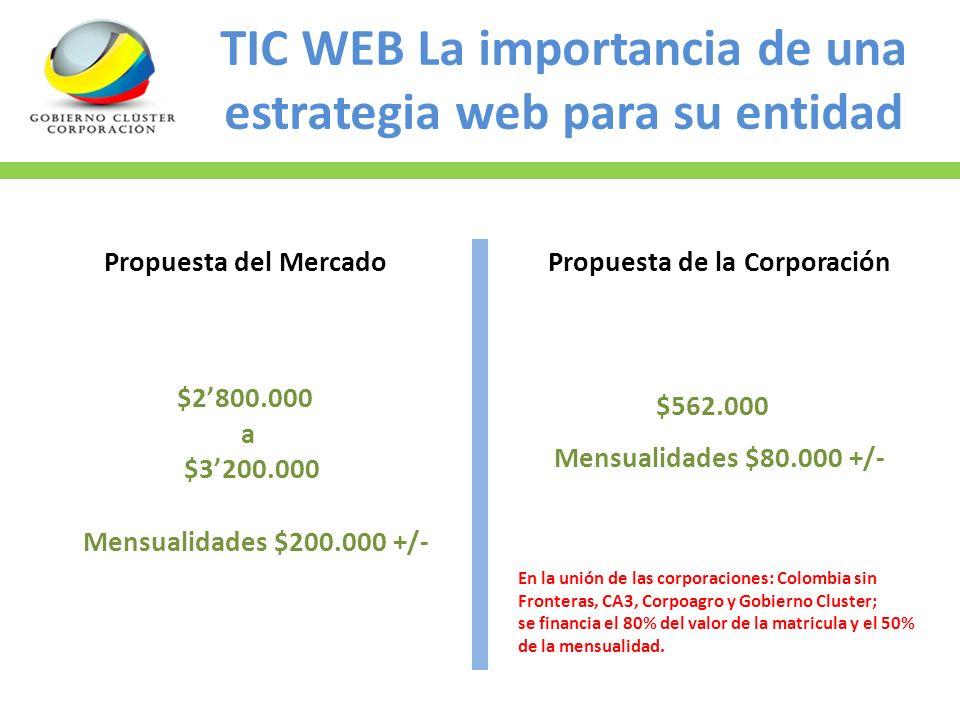 TIC WEB La importancia de una estrategia web para su entidad Propuesta del MercadoPropuesta de la Corporación $2800.000 a $3200.000 Mensualidades $200