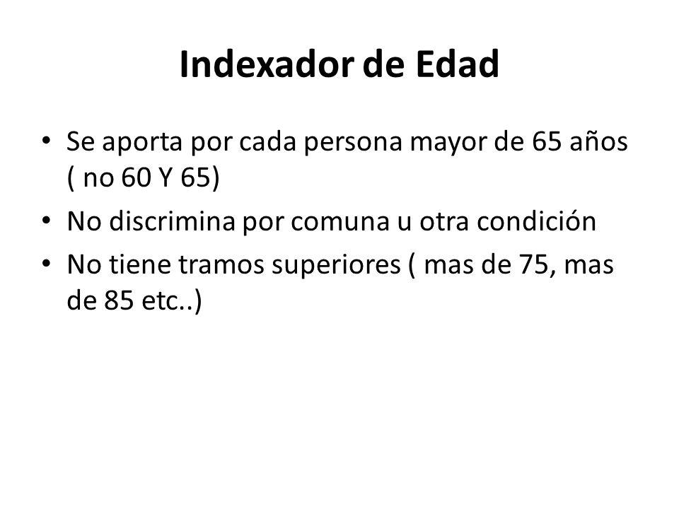 Indexador de Edad Se aporta por cada persona mayor de 65 años ( no 60 Y 65) No discrimina por comuna u otra condición No tiene tramos superiores ( mas