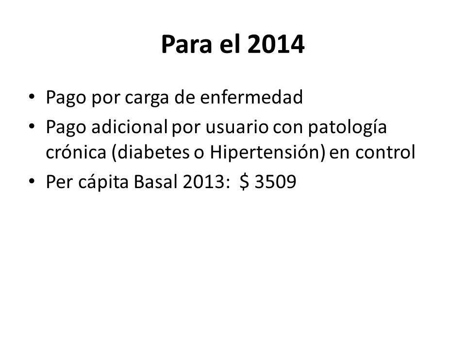 Para el 2014 Pago por carga de enfermedad Pago adicional por usuario con patología crónica (diabetes o Hipertensión) en control Per cápita Basal 2013: