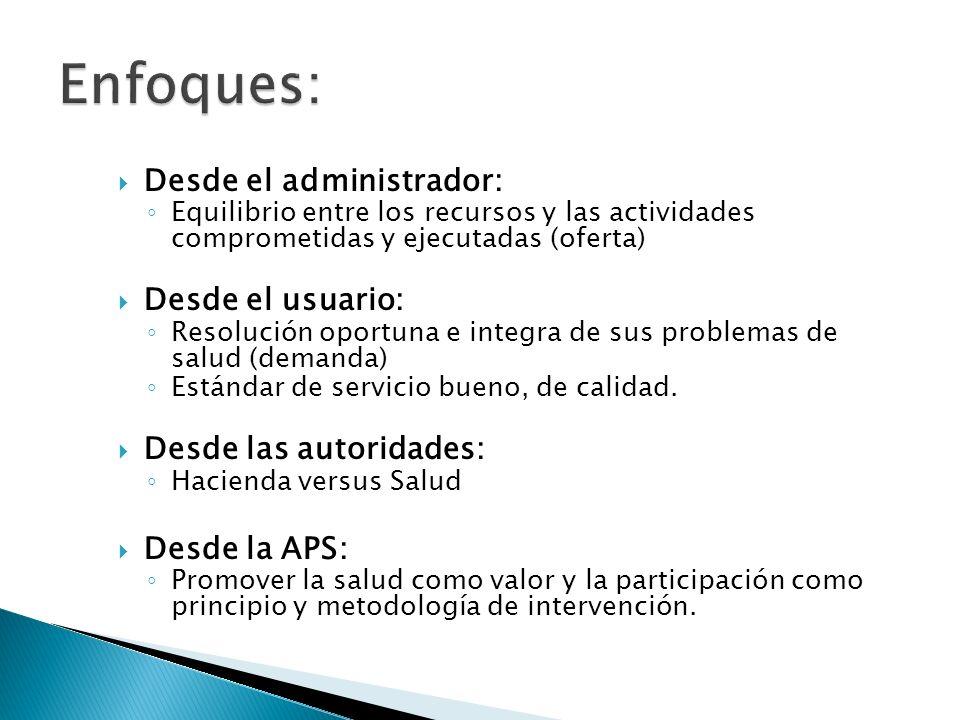 Desde el administrador: Equilibrio entre los recursos y las actividades comprometidas y ejecutadas (oferta) Desde el usuario: Resolución oportuna e in