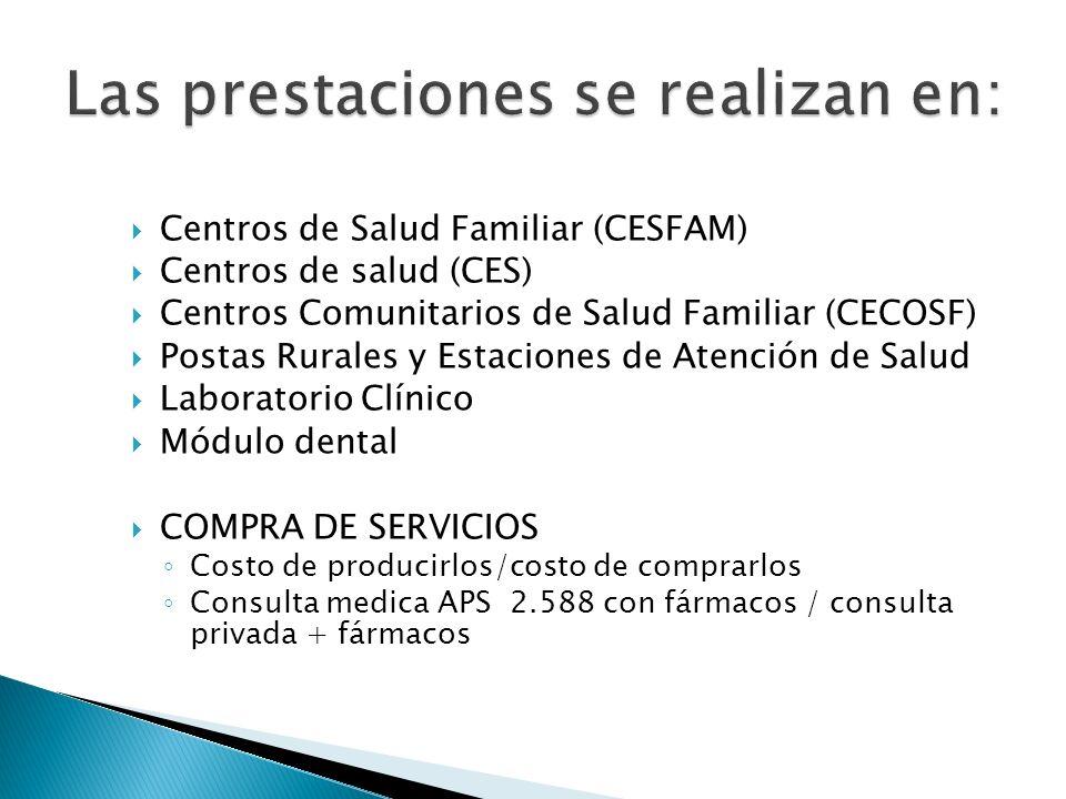 Centros de Salud Familiar (CESFAM) Centros de salud (CES) Centros Comunitarios de Salud Familiar (CECOSF) Postas Rurales y Estaciones de Atención de S