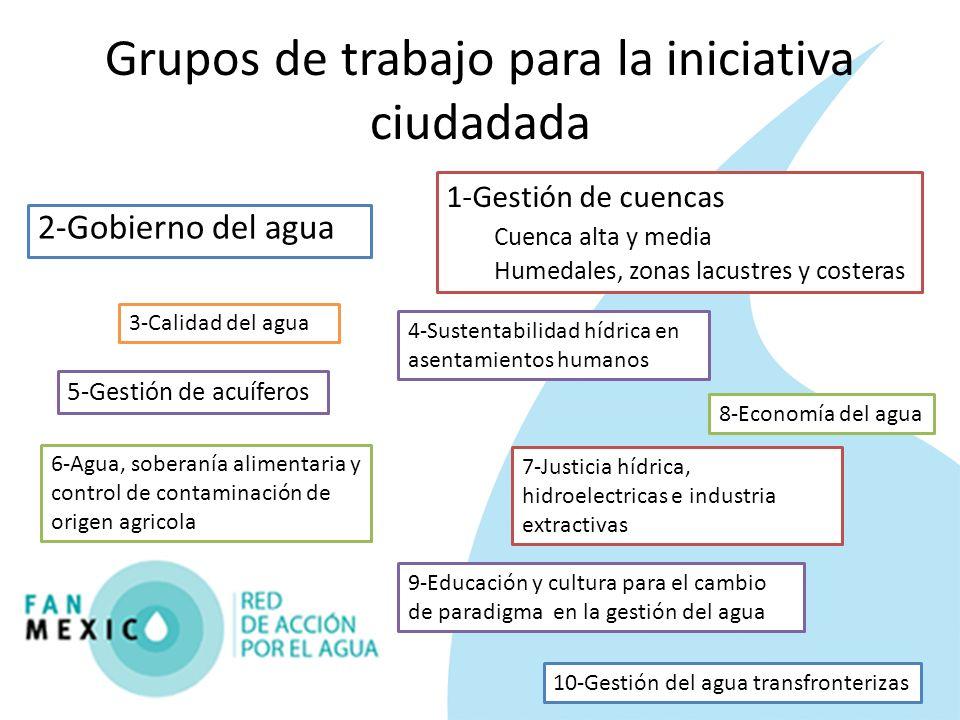 Grupos de trabajo para la iniciativa ciudadada 2-Gobierno del agua 6-Agua, soberanía alimentaria y control de contaminación de origen agricola 7-Justi