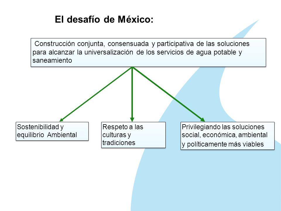 Modelo actual : ecosidio y multiplicación de conflictos sociales por el acceso al agua.