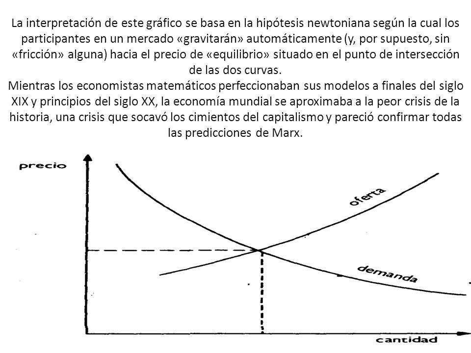 La interpretación de este gráfico se basa en la hipótesis newtoniana según la cual los participantes en un mercado «gravitarán» automáticamente (y, por supuesto, sin «fricción» alguna) hacia el precio de «equilibrio» situado en el punto de intersección de las dos curvas.