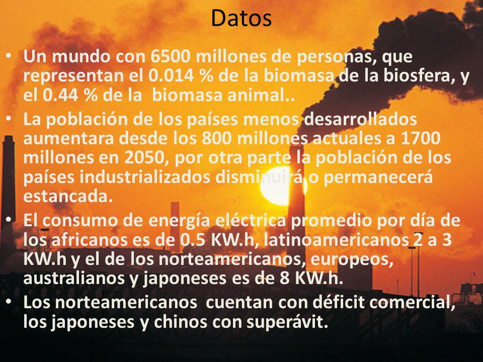 Datos Un mundo con 6500 millones de personas, que representan el 0.014 % de la biomasa de la biosfera, y el 0.44 % de la biomasa animal..