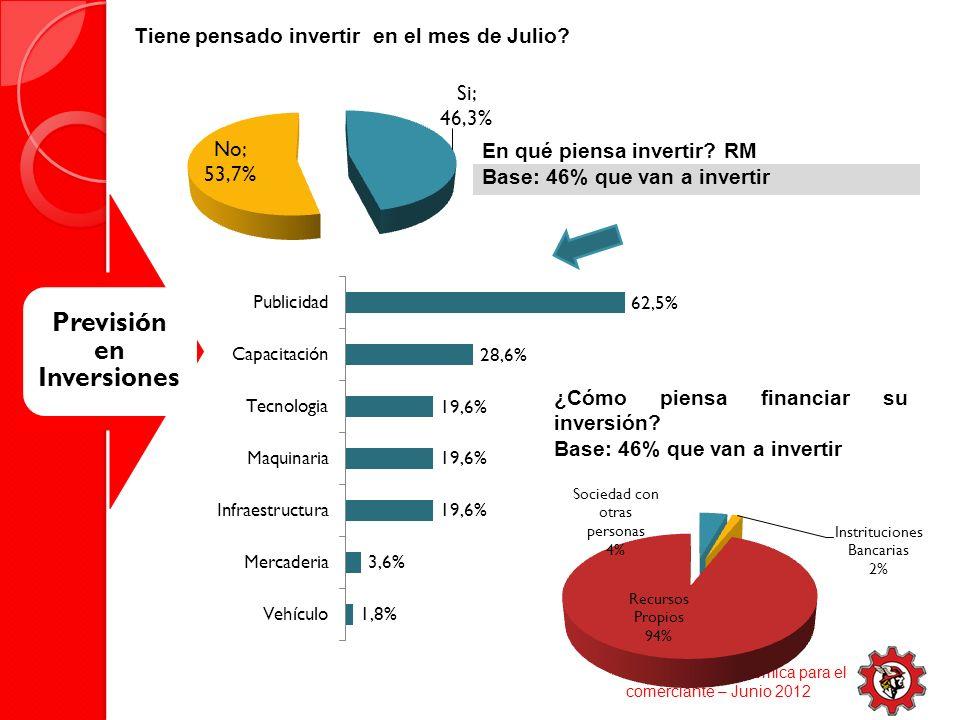 Previsión en Inversiones Tiene pensado invertir en el mes de Julio.