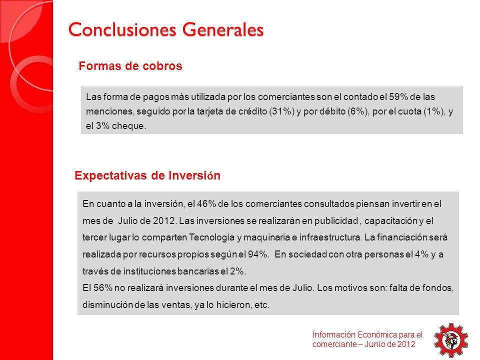Conclusiones Generales Información Económica para el comerciante – Junio de 2012 Formas de cobros Expectativas de Inversi ó n Las forma de pagos más utilizada por los comerciantes son el contado el 59% de las menciones, seguido por la tarjeta de crédito (31%) y por débito (6%), por el cuota (1%), y el 3% cheque.