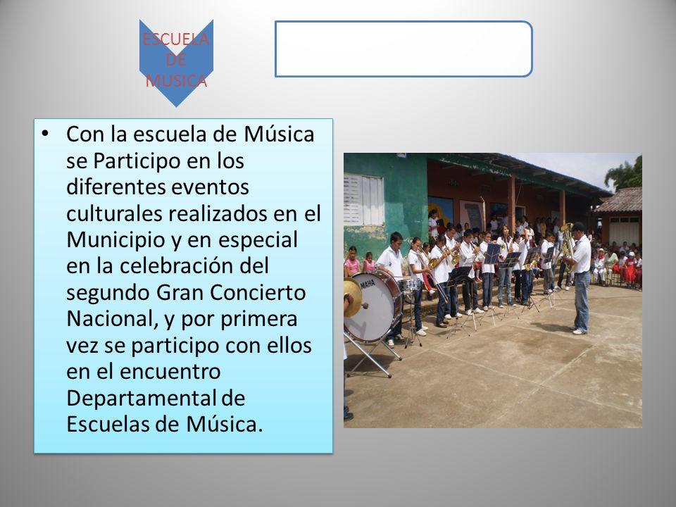 ESCUELA DE MUSICA Se mantuvo el instructor de Música que se encargo de dar instrucción a 45 jóvenes que hacen parte de la escuela de música tanto del grupo juvenil como el semillero.