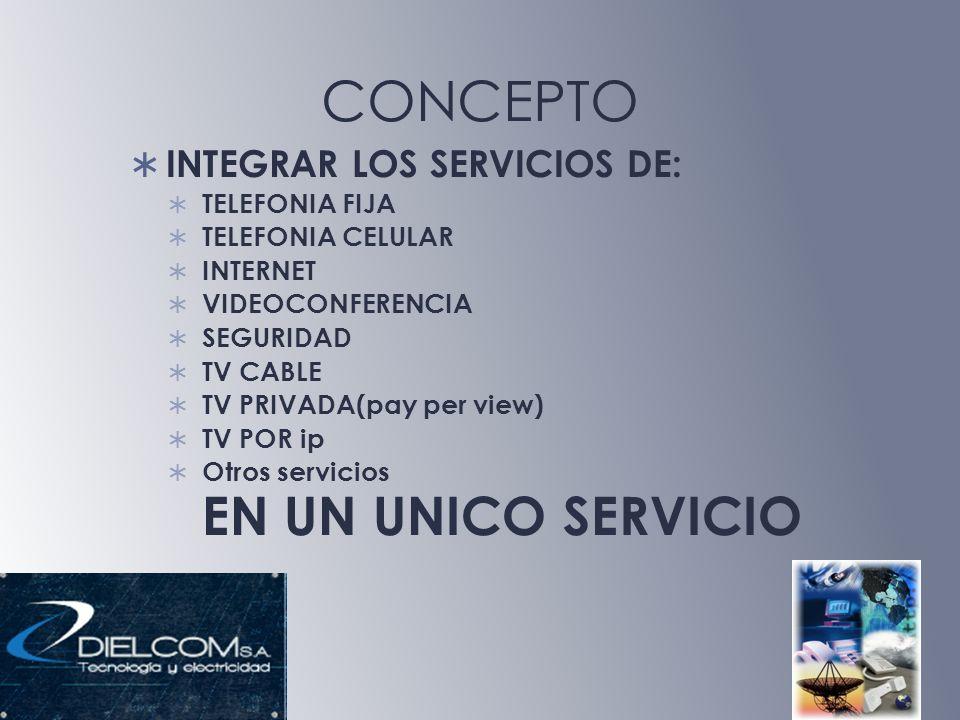 CONCEPTO INTEGRAR LOS SERVICIOS DE: TELEFONIA FIJA TELEFONIA CELULAR INTERNET VIDEOCONFERENCIA SEGURIDAD TV CABLE TV PRIVADA(pay per view) TV POR ip O