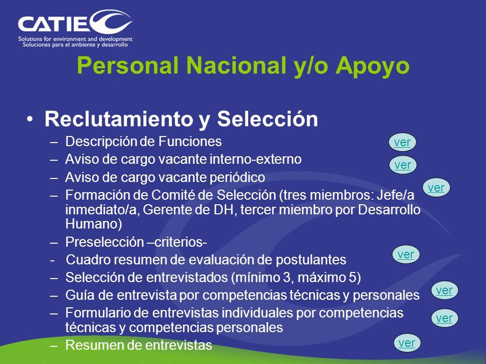 Personal Nacional y/o Apoyo Reclutamiento y Selección –Descripción de Funciones –Aviso de cargo vacante interno-externo –Aviso de cargo vacante periód