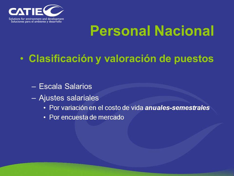 Personal Nacional Clasificación y valoración de puestos –Escala Salarios –Ajustes salariales Por variación en el costo de vida anuales-semestrales Por