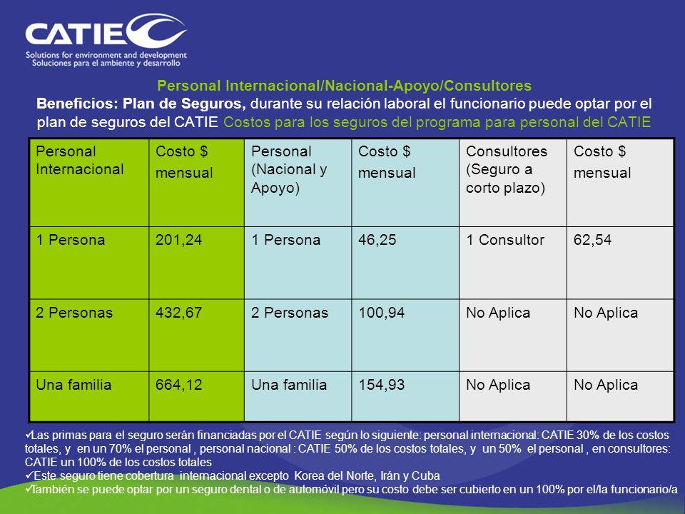 Personal Internacional/Nacional-Apoyo/Consultores Beneficios: Plan de Seguros, durante su relación laboral el funcionario puede optar por el plan de s