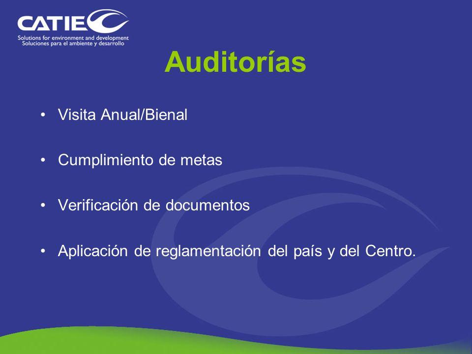 Auditorías Visita Anual/Bienal Cumplimiento de metas Verificación de documentos Aplicación de reglamentación del país y del Centro.