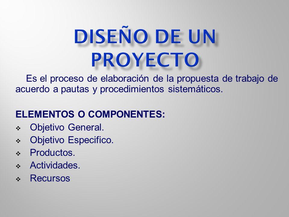 Es el proceso de elaboración de la propuesta de trabajo de acuerdo a pautas y procedimientos sistemáticos. ELEMENTOS O COMPONENTES: Objetivo General.