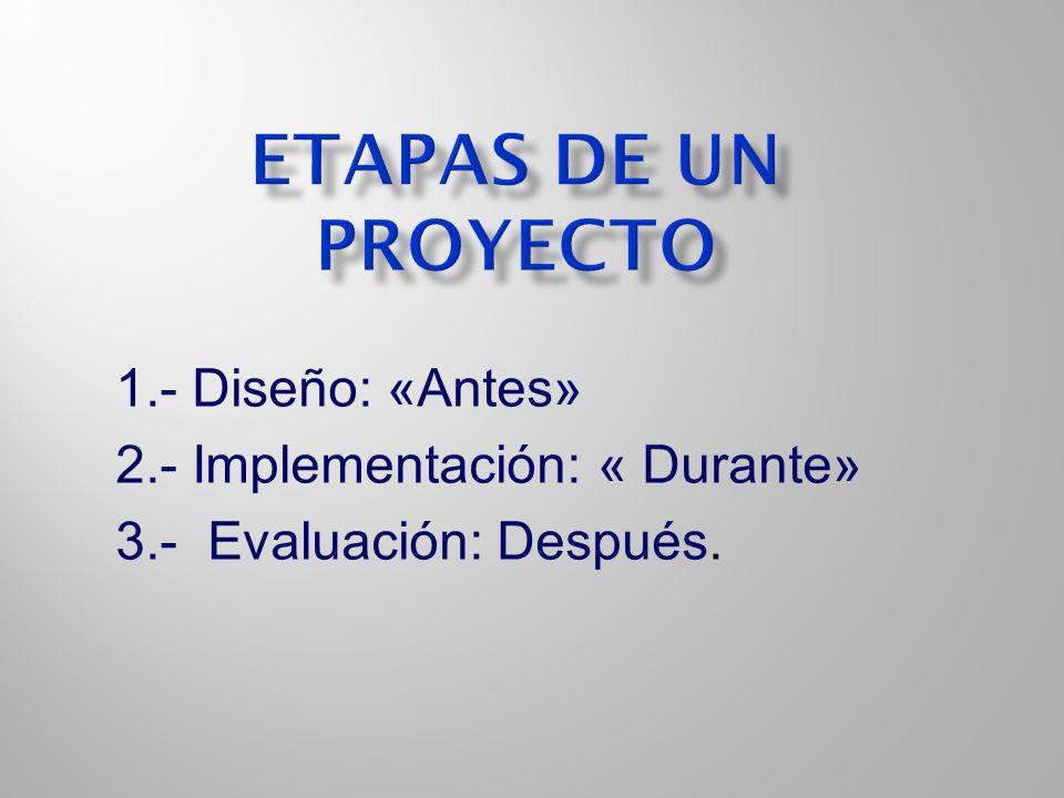 1.- Diseño: «Antes» 2.- Implementación: « Durante» 3.- Evaluación: Después.